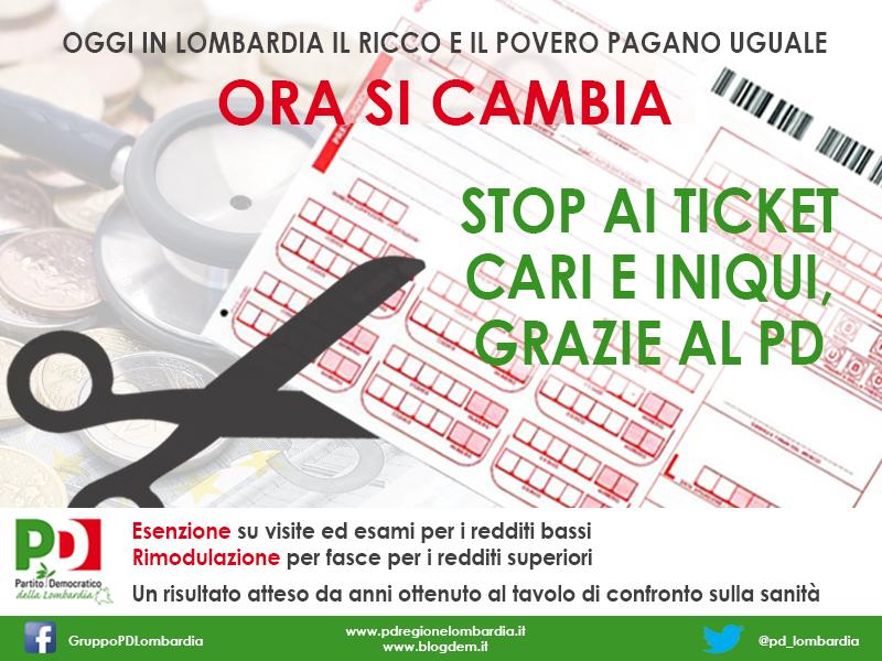 Bilancio Lombardia, grazie al PD il taglio dei ticket su visite ed esami