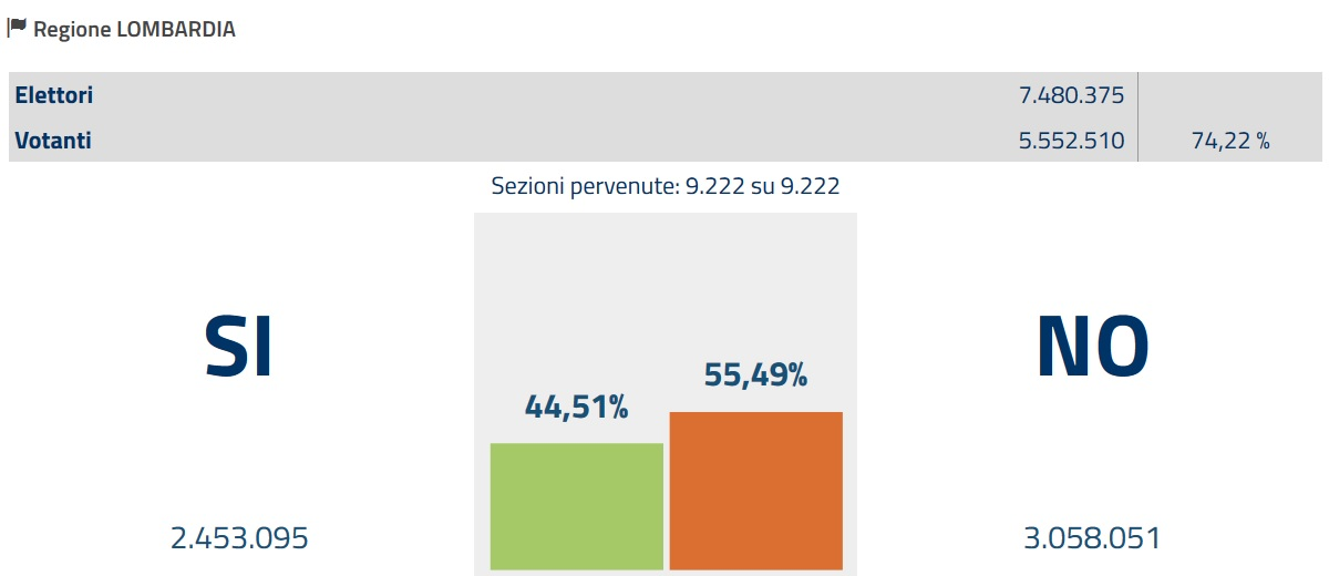 referendum_lombardia