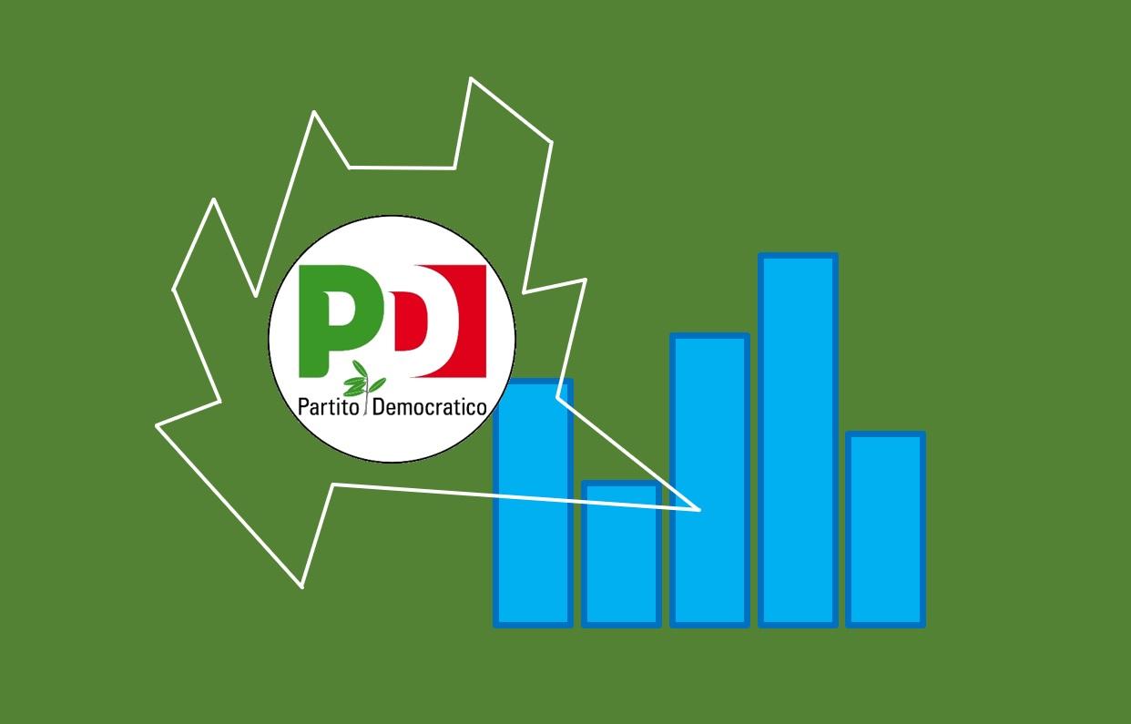 Autonomia e legge di Bilancio: le ragioni del PD