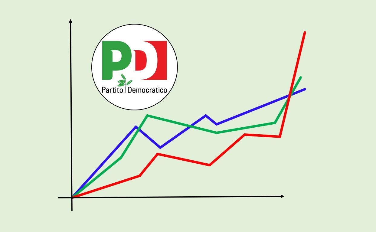 Amministrative 2020: risultati II turno